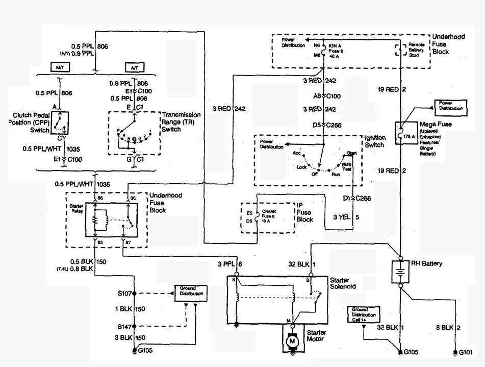 Mercedes Benz E350 Fuse Box Diagram