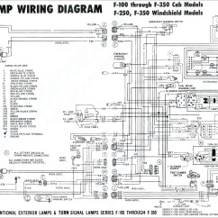 Headlight Wiring Diagram Network Online 1985 Ford F150 Switch
