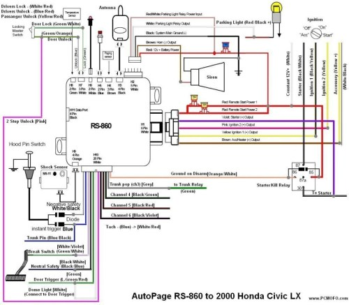 Wiring Schematic 92 Honda Accord Dx - Wiring Diagram Schemas