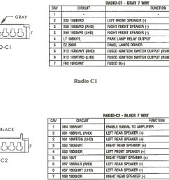 2001 jeep wrangler radio wiring diagram collection 1997 jeep wrangler radio wiring diagram throughout cherokee [ 1186 x 863 Pixel ]