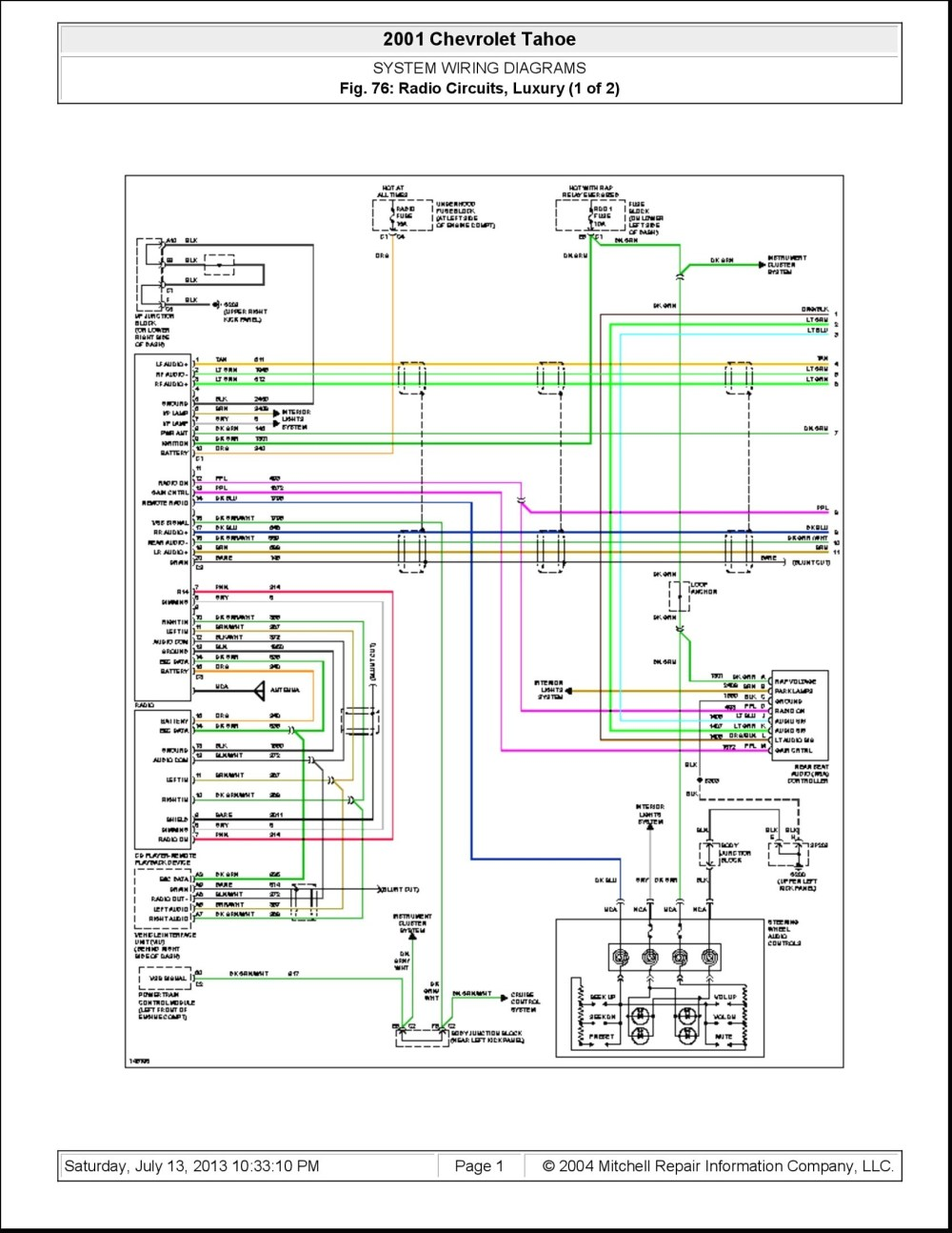 medium resolution of 2004 chevrolet tahoe wiring harness wiring diagram paper 2002 tahoe radio wiring harness diagram tahoe wiring harness diagram