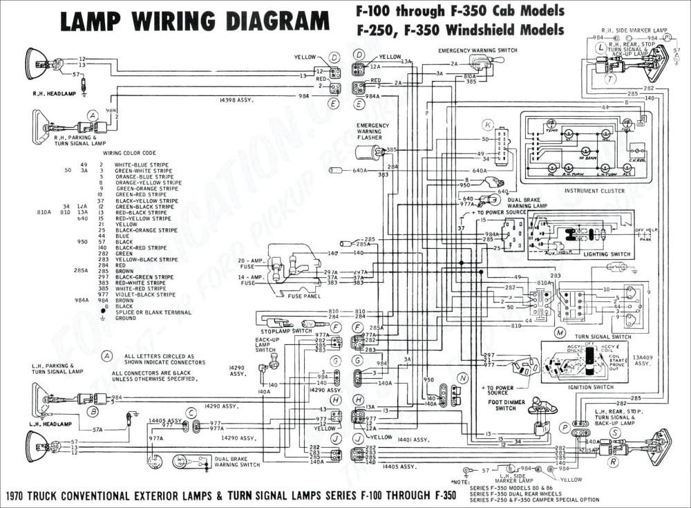 medium resolution of 1996 ford e250 headlight wiring data wiring diagrams u2022 rh 45 77 211 17 93 ford