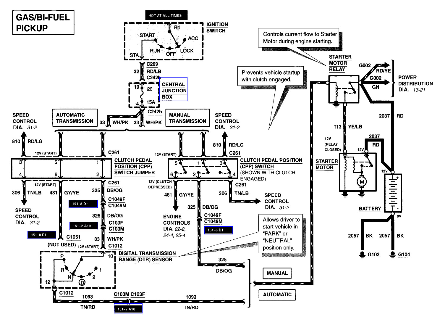 Ford Excursion Cruise Control Wiring Diagram