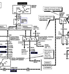 panel diagram 2002 f250 v10 2002 ford excursion wiring diagram gallery wiring diagram sample rh faceitsalon com 02 ford excursion fuse [ 1488 x 1088 Pixel ]
