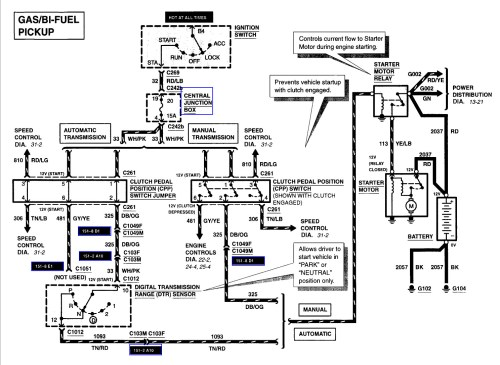 small resolution of 2002 f250 v1 0 fuse box diagram