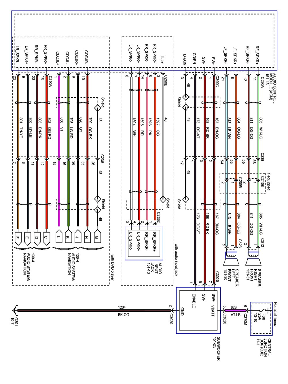 medium resolution of ford super duty trailer wiring wiring library ford trailer plug wiring diagram 2002 ford f150 trailer