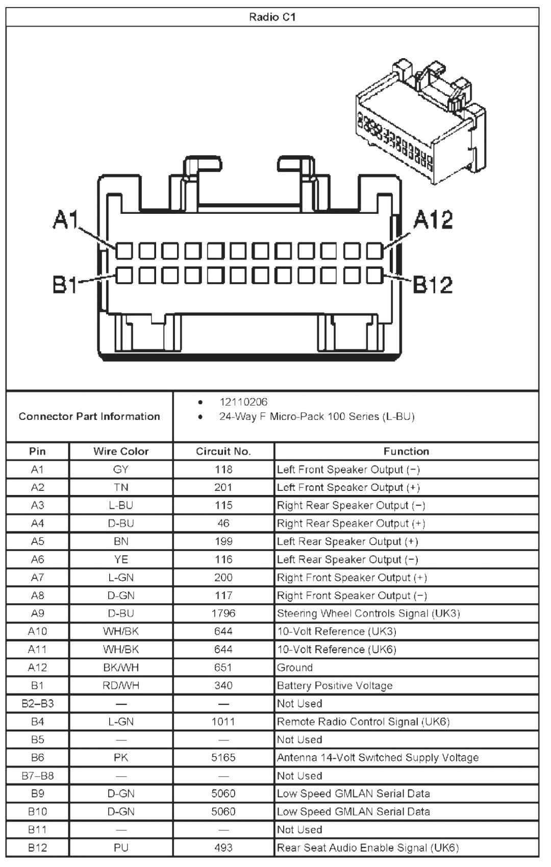 2003 chevy impala wiring diagram 2 port zone valve radio gallery