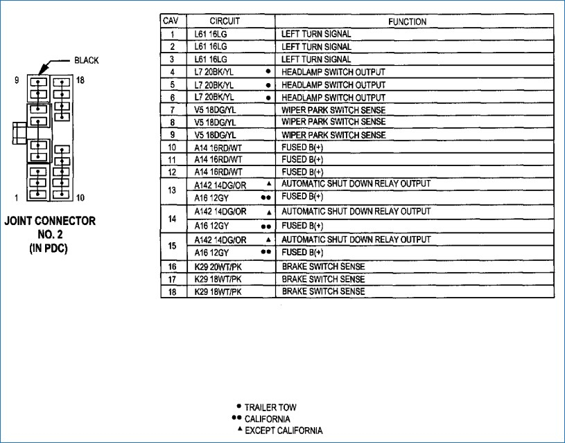 2009 dodge ram 1500 wiring harness index listing of wiring diagrams
