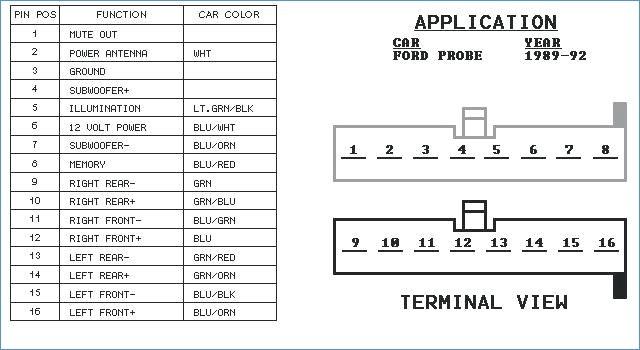 ford f 250 trailer wiring diagram color code