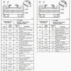 2005 Chevy Impala Radio Wiring Diagram 4 Pin Relay Spotlight Hyundai Santa Fe Data 2003 Diagramt Library Dodge Stratus