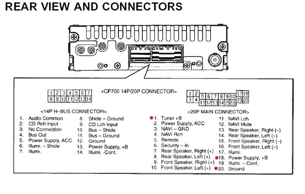 2003 Ford Escape Radio Wiring Diagram Gallery