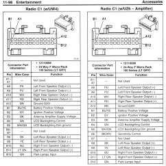 2003 Silverado Bose Radio Wiring Diagram Workhorse Manual Collection