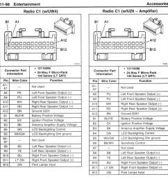 silverado bose wiring smart wiring diagrams u2022 2001 infiniti i30 stereo wiring diagram bose wiring [ 1001 x 1024 Pixel ]