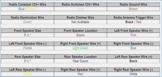 2002 ford expedition radio wiring diagram in a light switch 2003 toyota avalon stereo gallery sample download 98 realestateradio