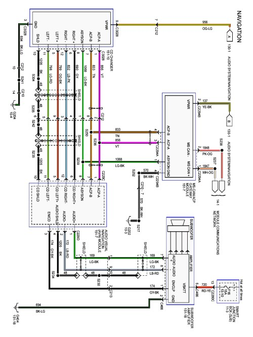small resolution of 2004 ford f250 radio wiring diagram collection 2004 f250 wiring diagram wiring diagram u2022 rh