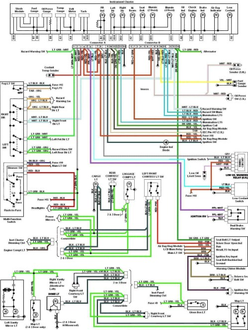small resolution of 2004 ford excursion wiring schematic wiring diagram toolbox 2004 ford excursion alternator wiring diagram 2004 excursion wiring diagram