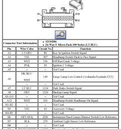2008 gmc van fuse box trusted wiring diagram 2008 gmc acadia base model 2008 acadia [ 1472 x 1827 Pixel ]