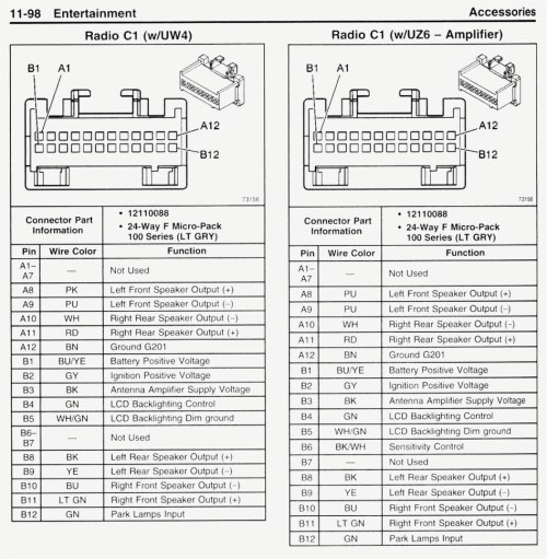 small resolution of 2004 silverado bose wiring diagram wiring diagrams rh 3 crocodilecruisedarwin com 04 chevy silverado wiring diagram 2004 chevy silverado wiring diagram