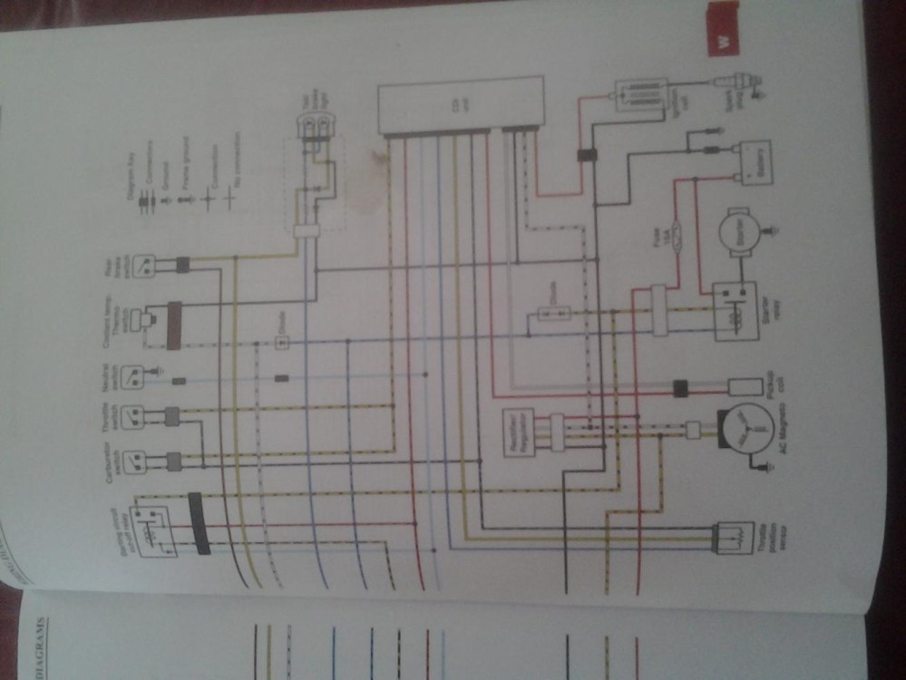 medium resolution of  2000 yfz 450 wiring diagram free download best wiring diagram yfz wiring diagram on yz426f 2006