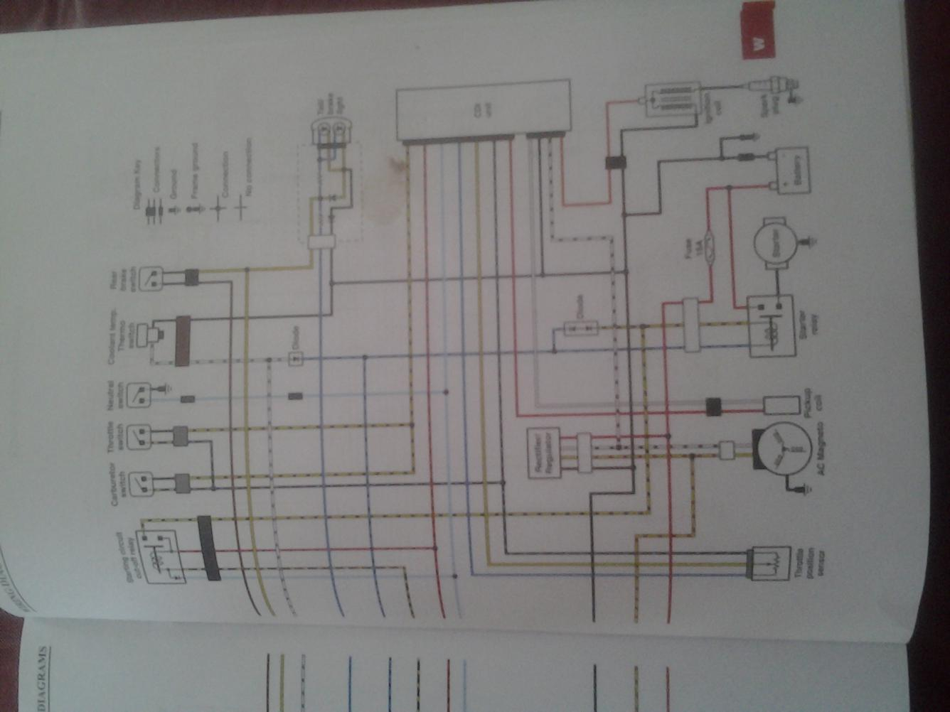 hight resolution of  2000 yfz 450 wiring diagram free download best wiring diagram yfz wiring diagram on yz426f 2006