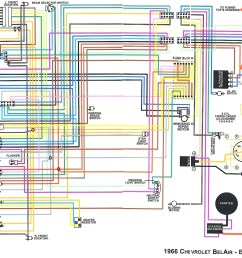2005 chevy impala headlight wiring diagram control wiring diagram u2022 dodge ram wiring schematics impala [ 2376 x 1461 Pixel ]