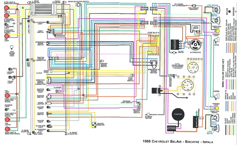medium resolution of 2006 chevy impala ss wiring diagram switch diagram u2022 rh 140 82 24 126