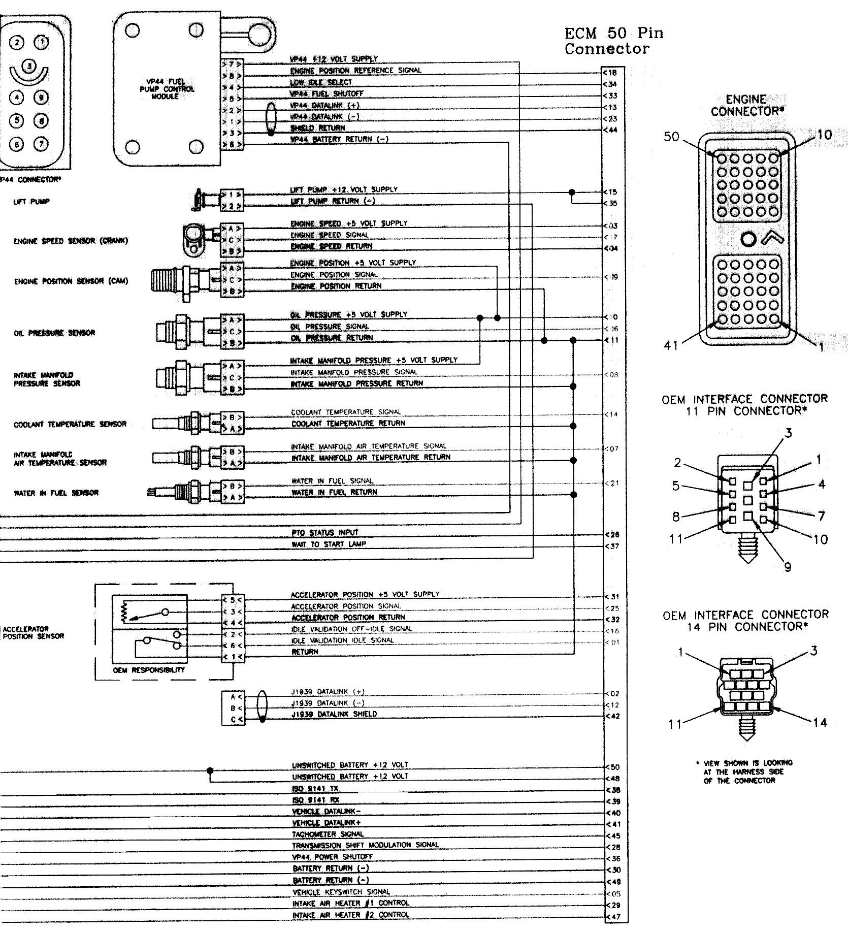 hight resolution of 2005 dodge cummins ecm wiring diagram download ecm details for 1998 2002 dodge ram trucks