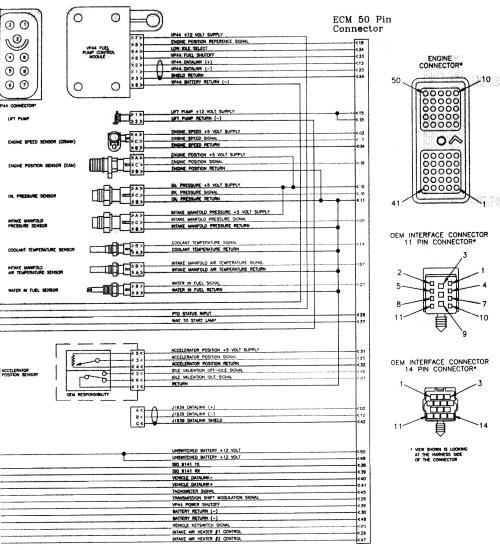 small resolution of 2005 dodge cummins ecm wiring diagram download ecm details for 1998 2002 dodge ram trucks
