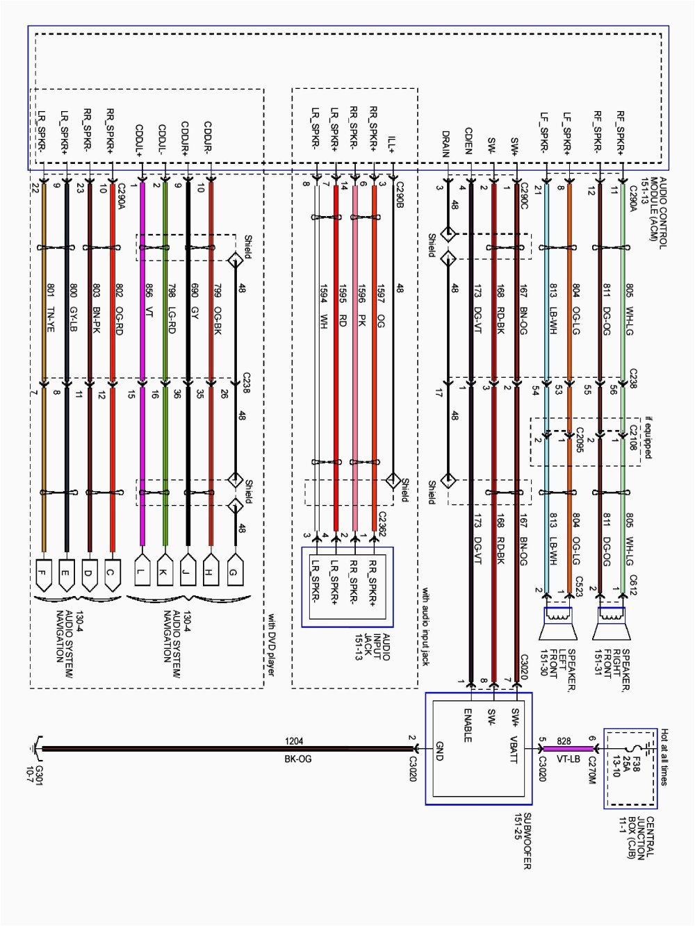 medium resolution of 2005 ford f 150 trailer light wiring diagram trusted wiring diagram ford trailer wiring harness diagram
