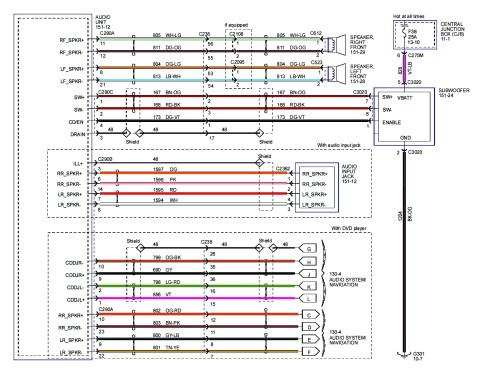 small resolution of 2005 lincoln ls radio wiring diagram trusted wiring diagram dodge speaker wiring diagram 2005 suzuki xl7 radio wiring diagram