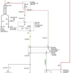 1998 Jeep Cherokee Xj Stereo Wiring Diagram 2000 Wrangler Headlight 2005 Grand Trailer Download