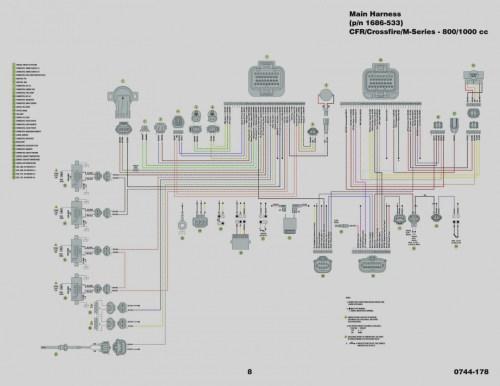 small resolution of 2005 330 polaris wiring diagram