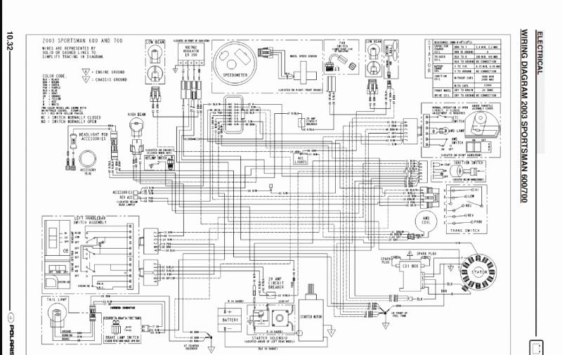 Polaris Magnum 330 Wiring Diagram - Wiring Diagrams Rename on