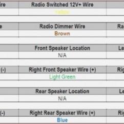 2000 Pontiac Grand Prix Gtp Radio Wiring Diagram Hot Water Thermostat Speaker Diagrams Clicks Stereo File Zv15854 2007