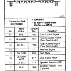 2001 Vw Golf Stereo Wiring Diagram Autometer Cobalt Oil Pressure Gauge 2007 Chevy Silverado Classic Radio Download   Sample