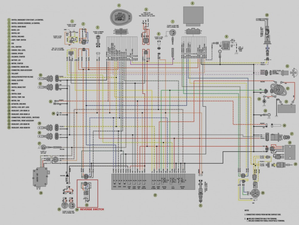medium resolution of 2007 polaris ranger 700 xp wiring diagram sample wiring diagram sample rh faceitsalon com 2009 polaris