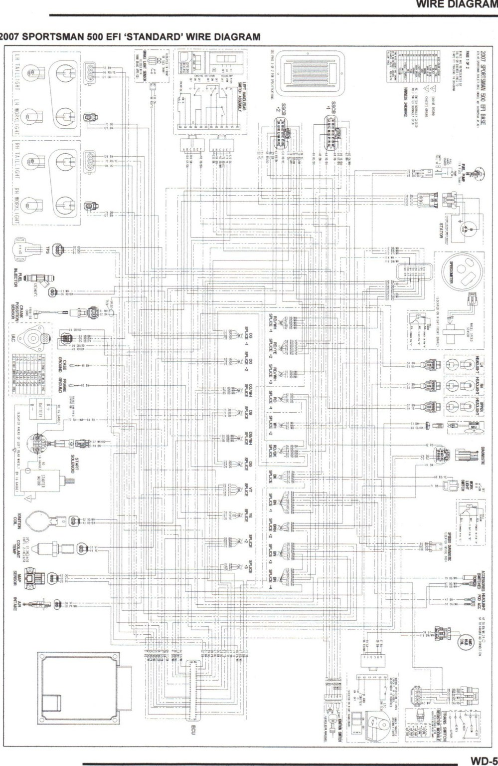 medium resolution of wiring diagram for polaris ranger 700 efi search for wiring diagrams u2022 rh stephenpoon co 2005