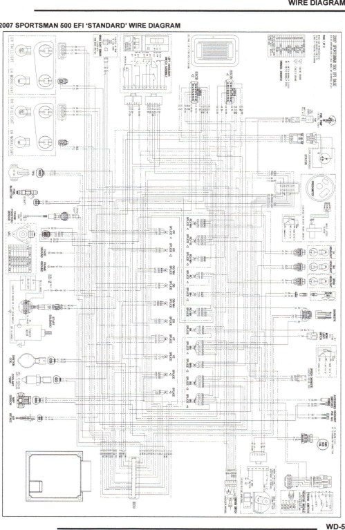 small resolution of wiring diagram for polaris ranger 700 efi search for wiring diagrams u2022 rh stephenpoon co 2005