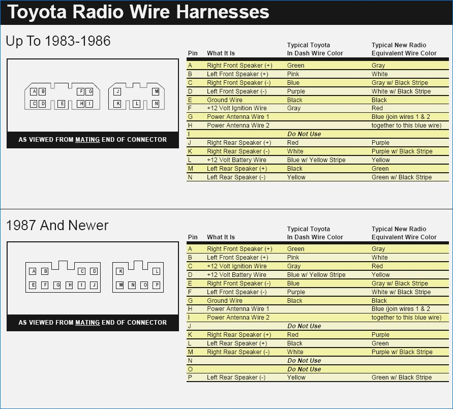 Toyota Wiring Diagram For Radio - Wiring Diagram Online on