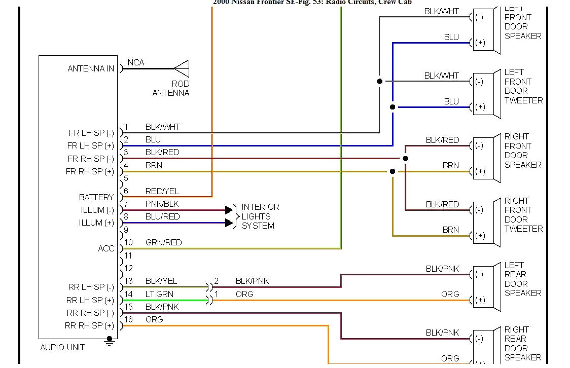 Armada Wiring Diagram - 96 Ranger Fuse Box - dumble.ati-loro.jeanjaures37.frWiring Diagram