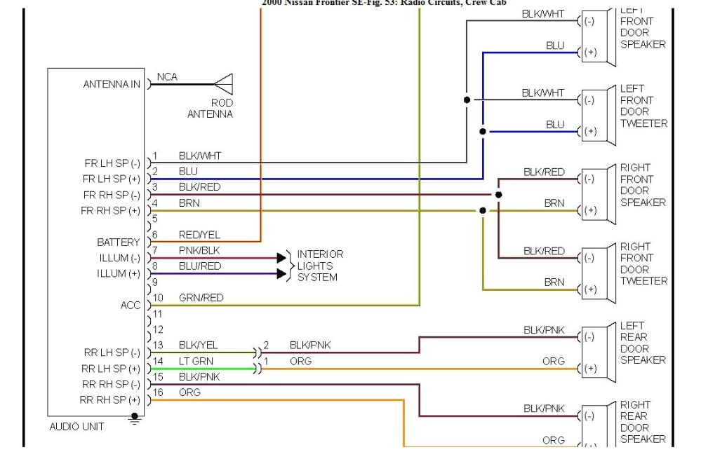 medium resolution of 2005 nissan titan speaker diagram diy enthusiasts wiring diagrams u2022 2009 nissan rogue fuse diagram