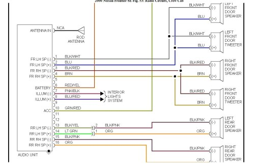 small resolution of 2005 nissan titan speaker diagram diy enthusiasts wiring diagrams u2022 2009 nissan rogue fuse diagram
