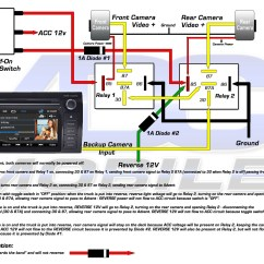 Toyota Tundra Trailer Wiring Diagram Sony Car Stereo 2012 Backup Camera Download Collection Look Rightcamera