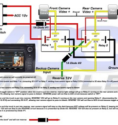 2012 toyota tundra backup camera wiring diagram collection backup camera wiring diagram look rightcamera tundra [ 1430 x 1077 Pixel ]