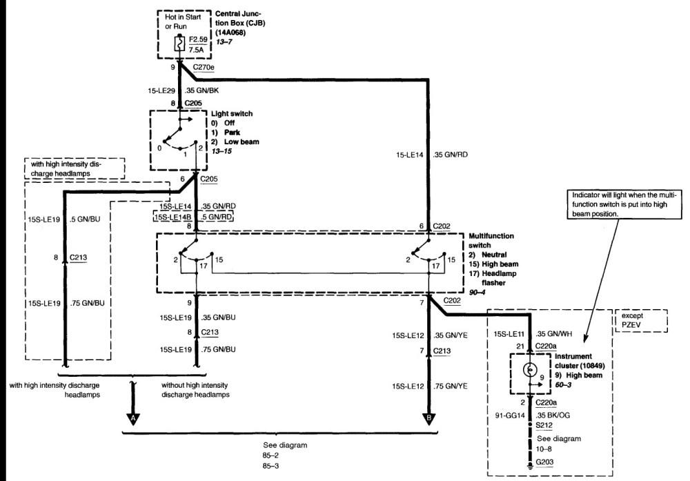 medium resolution of 2014 ford focus wiring diagram collection wiring diagram sample 2000 chevy suburban radio wiring diagram 2014