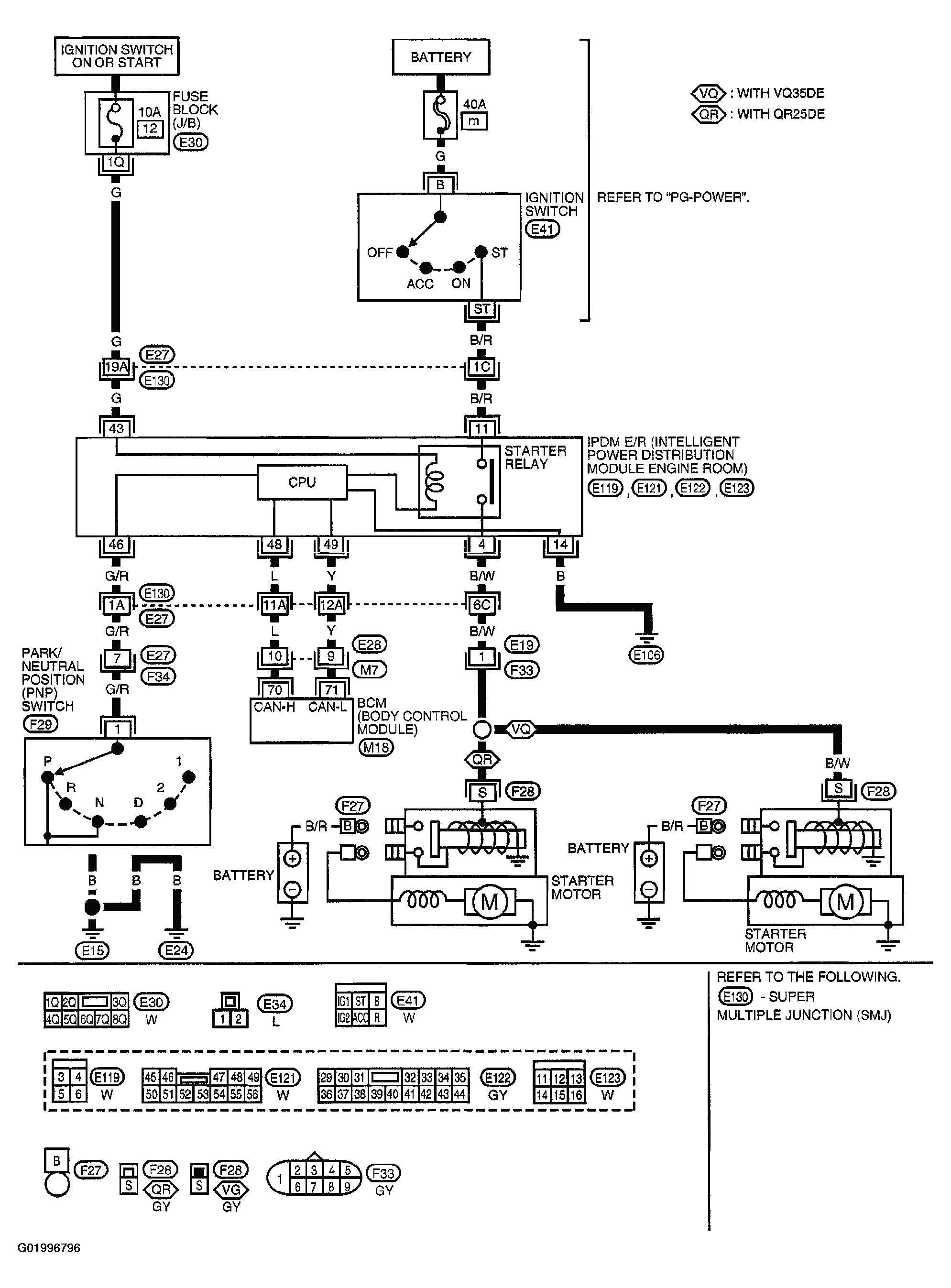 Nissan Altima 2000 Fuse Box Diagram