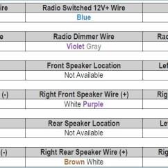 2016 Nissan Sentra Wiring Diagram Through Beam Photoelectric Sensor 2014 Radio Download Sample Collection Realestateradio