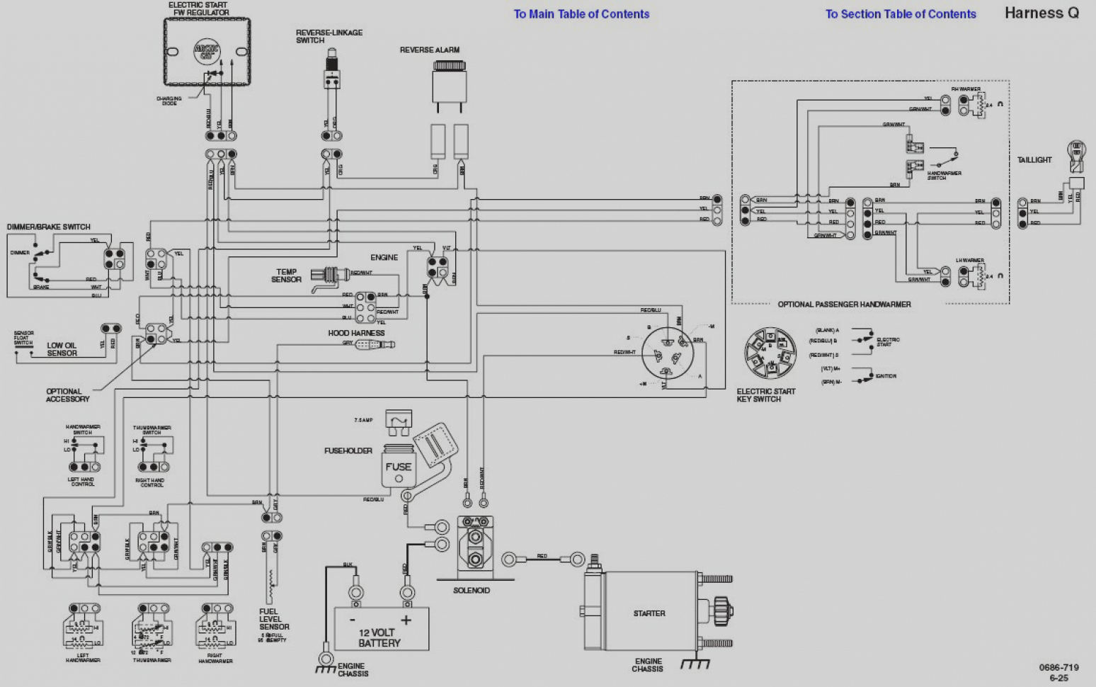 rzr 900 xp wiring diagram