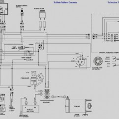 Polaris Ranger Wiring Diagram Dayton Motors 2015 Rzr 900 Collection