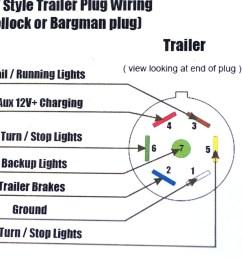 3 prong 220 rv plug wiring diagram wiring diagram3 prong 220 rv plug wiring diagram [ 1800 x 1202 Pixel ]